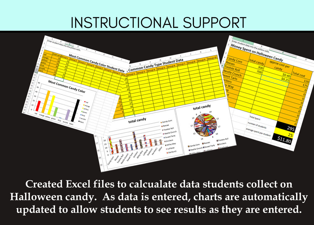 Instructional Support Images Courtney Bullock