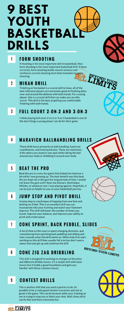 9 best YOUTH BASKETBALL DRILLS.png