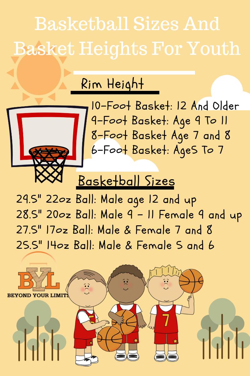 Basketball Sizes And Rim Height For Youth — Beyond Your Limits