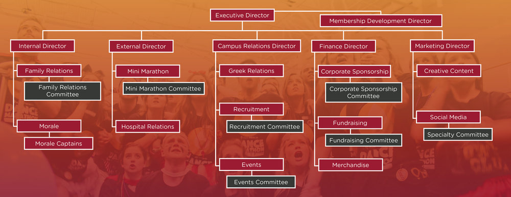 Board Map - Committees.jpg