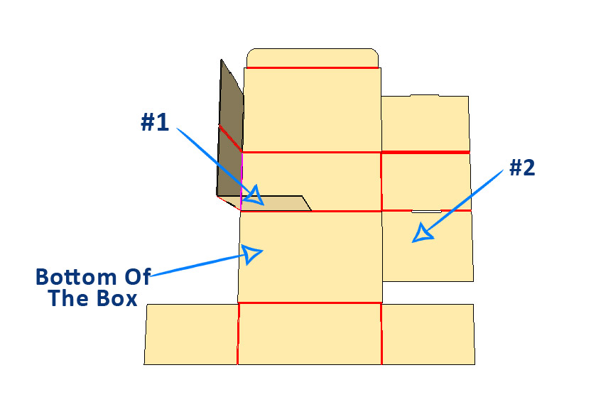 - Fold In #1 panel up and over and then flat onto the bottom of box.Repeat with #2 panel to form as pictured (right).