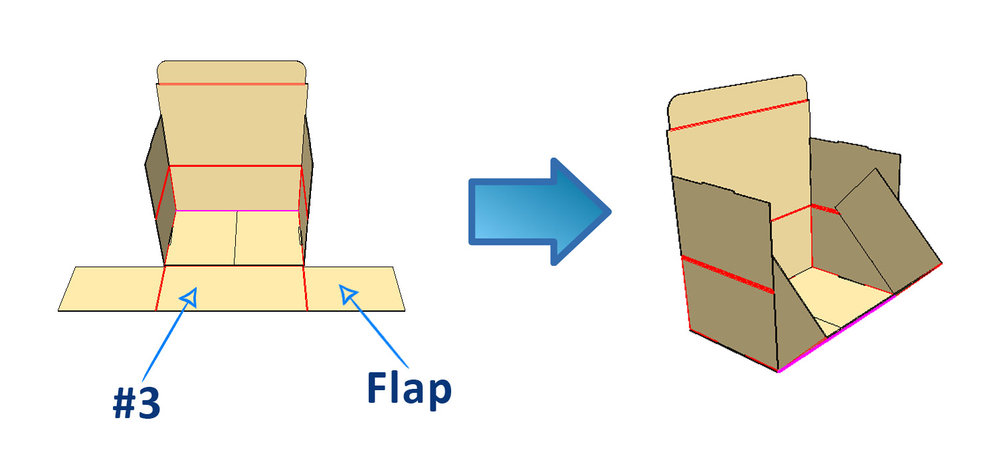 - Fold flaps of #3 panel and then fold at base tucking flaps inside partially formed carton