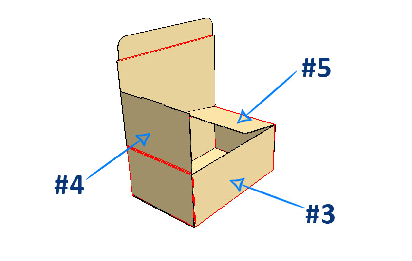 - With panel #3 in place, fold panels #4 & #5 over flap of panel #3 to form box.