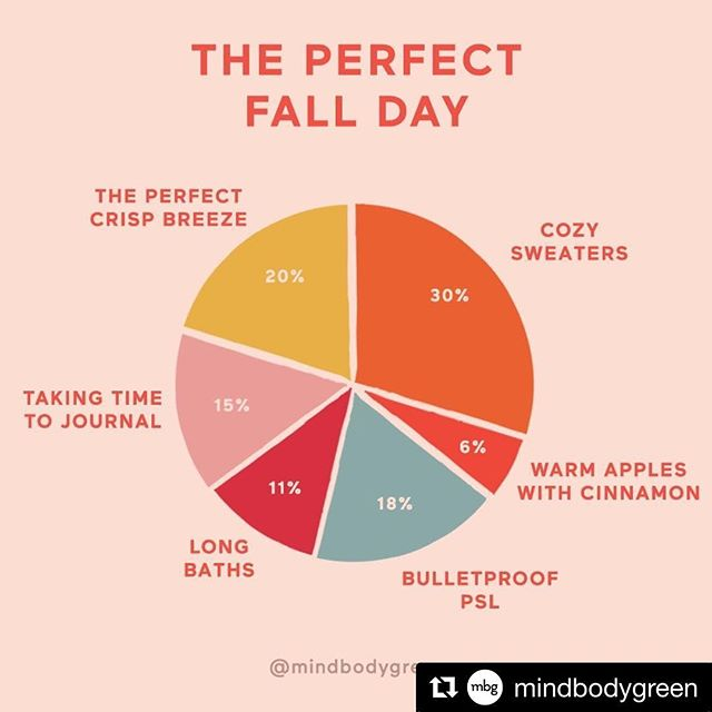 What would you add? 🍂🐿🍁