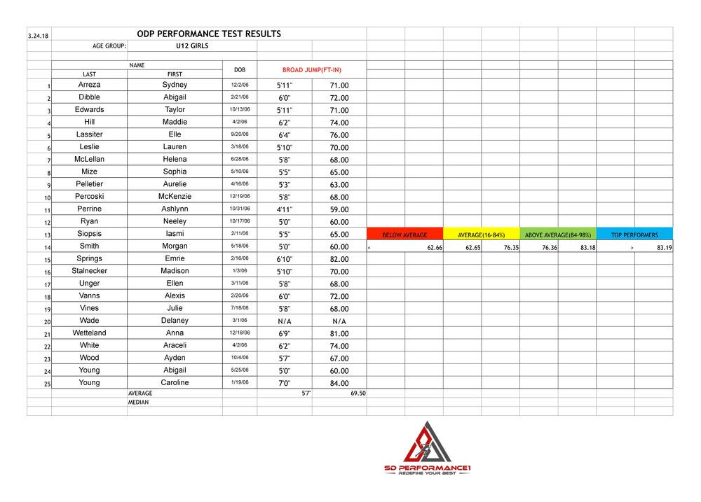 06' Performance Program-  broad jump 3.24.18 -page-0.jpg