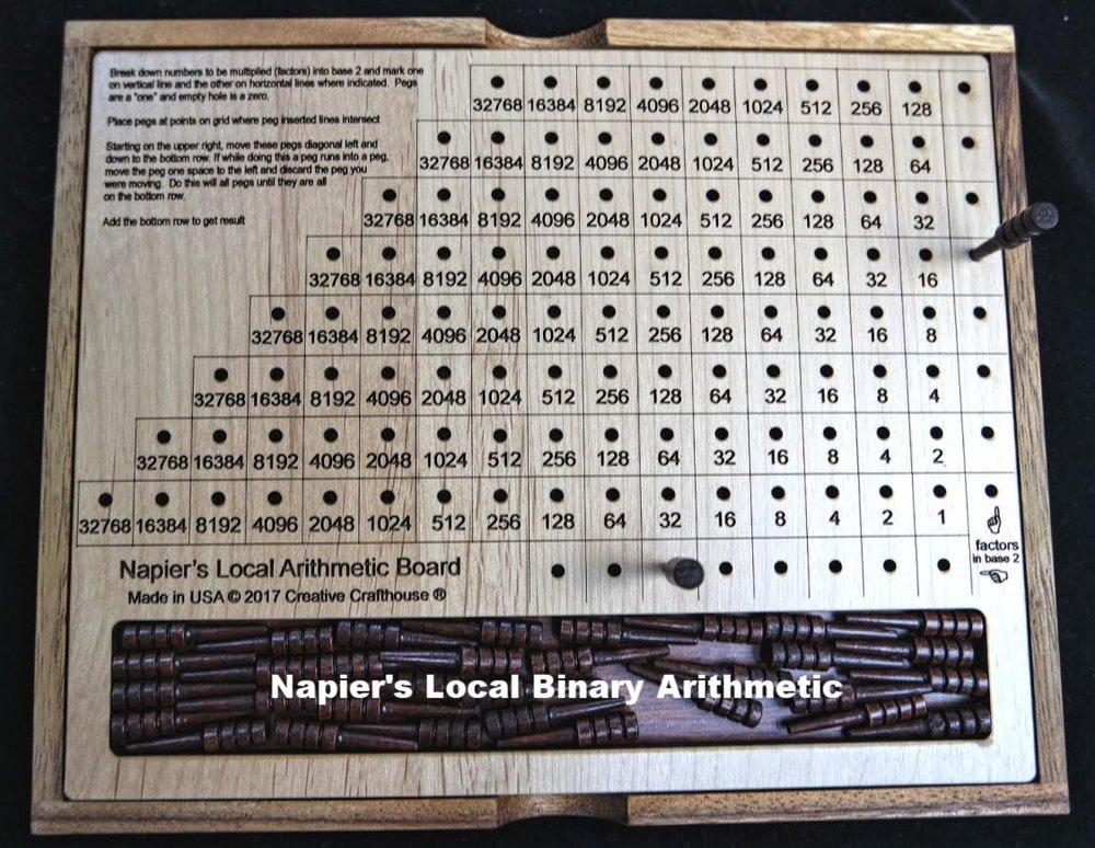 Napier's Local Arithmetic