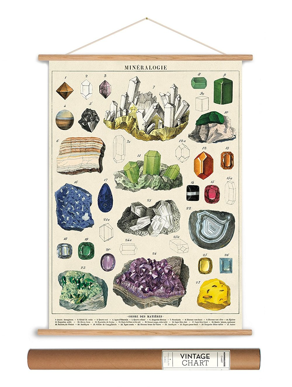 Cavallini Papers Mineralogie Vintage Style Poster £23.53, Cavallini Papers and Co.