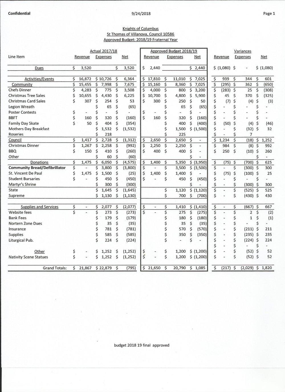 budget final 18 19.jpg