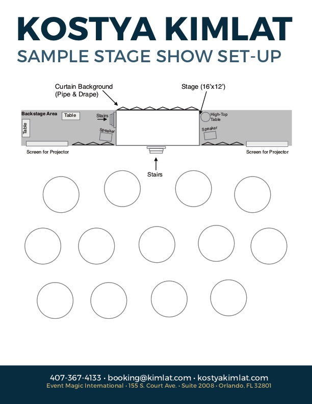 Sample Stage Set-Up