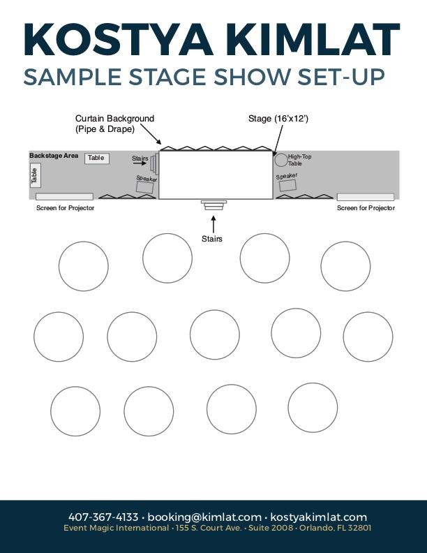 Sample Stage Set-Up