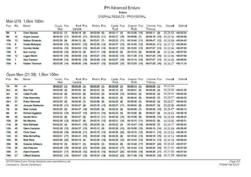 Results 2.jpg