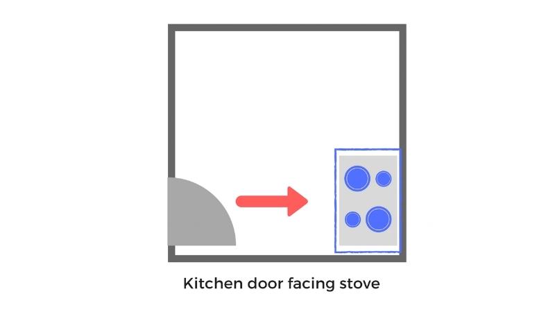 Kitchen door facing stove1.jpg