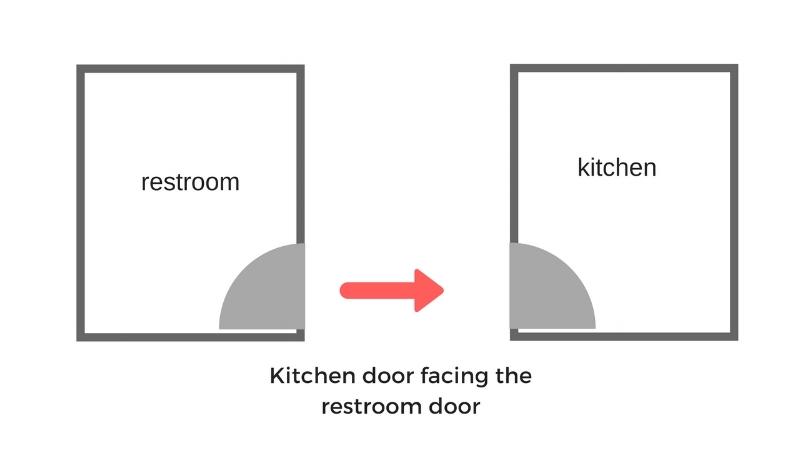 Kitchen door facing restroom door.jpg