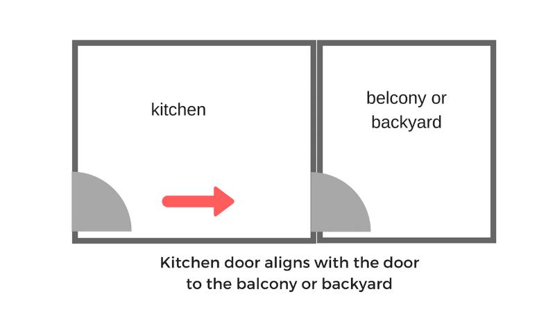 Kitchen door to balcony door.png