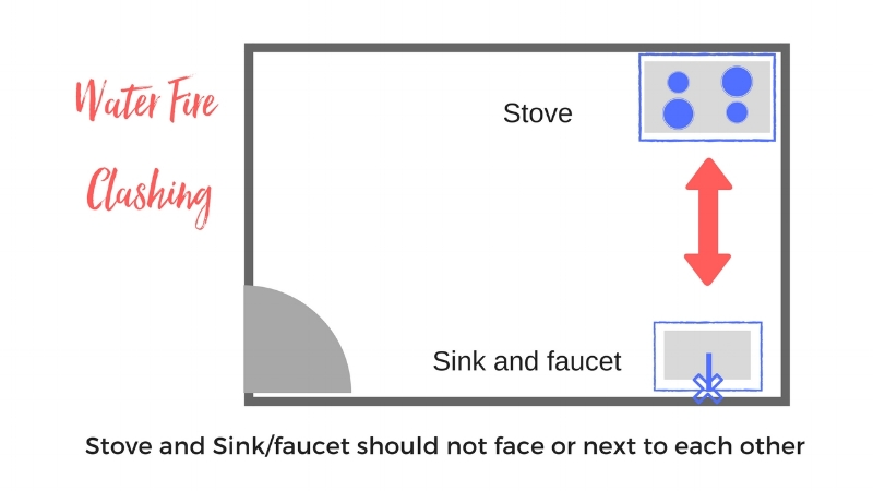 stove and faucet not facing.jpg