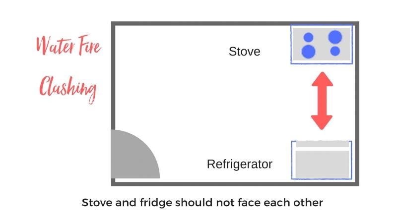 stove and fridge not facing.jpg