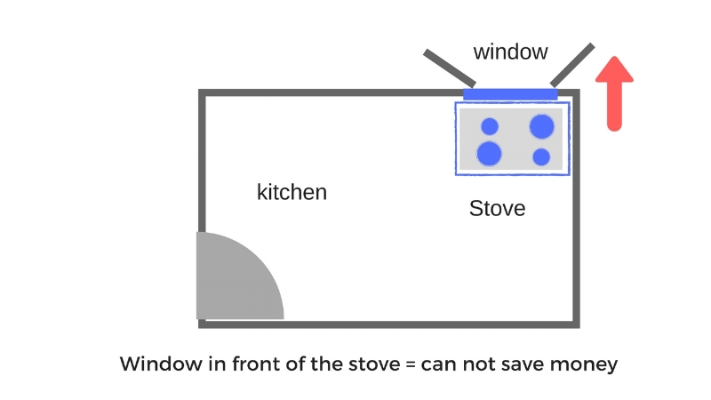 window in front of stove.jpg