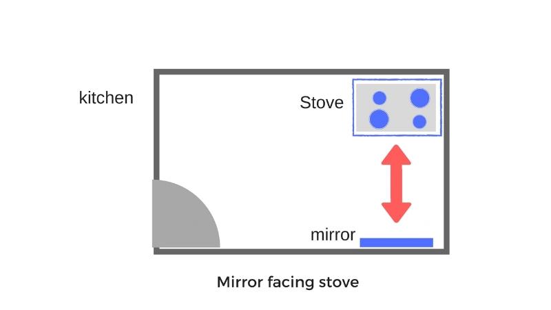 mirror facing stove.jpg