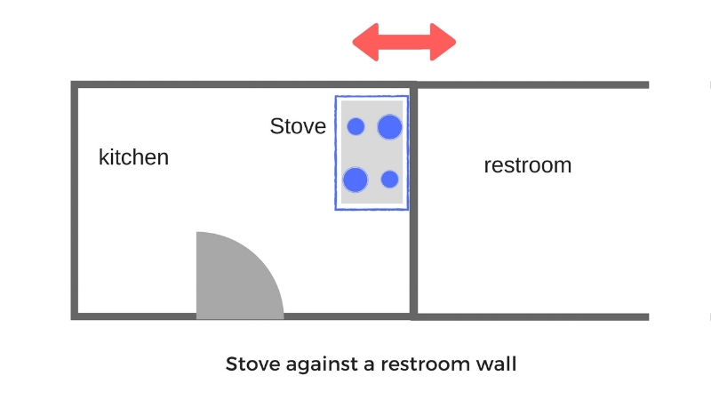 stove against a restroom wall.jpg