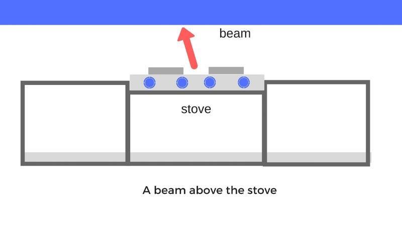 beam above stove.jpg