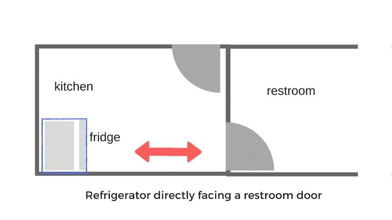 fridge facing a restroom door.jpg