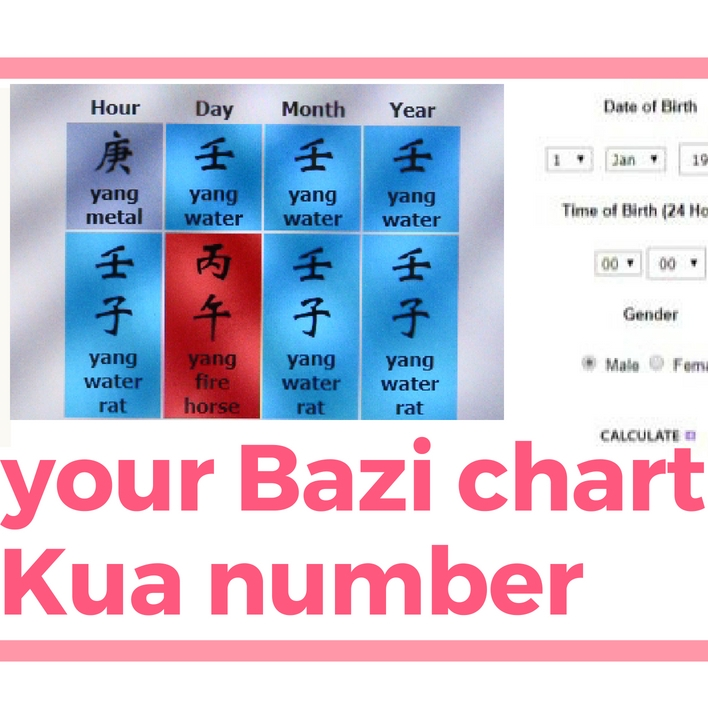 How to find your Ba Zi chart and personal Kua number with an