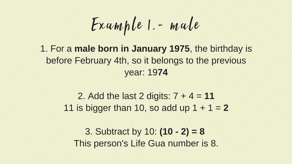 Kua calculate example 1.jpg