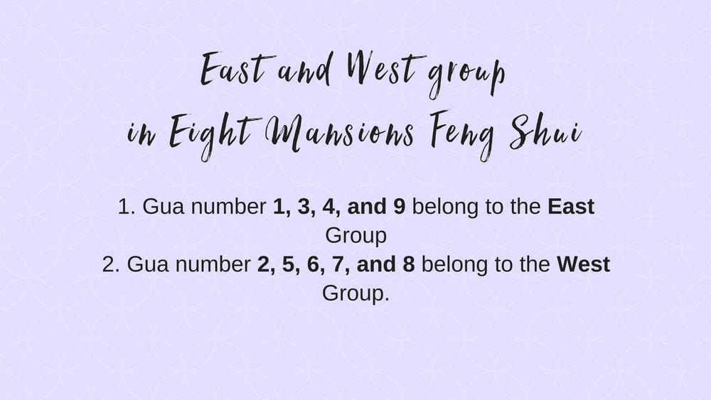 Kua calculate east west.jpg