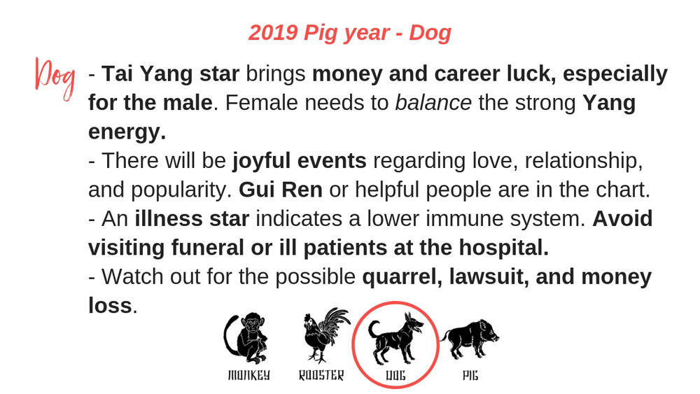 Part 3 Of 3 For 2019 Chinese Animal Sign Analysis Monkey Rooster