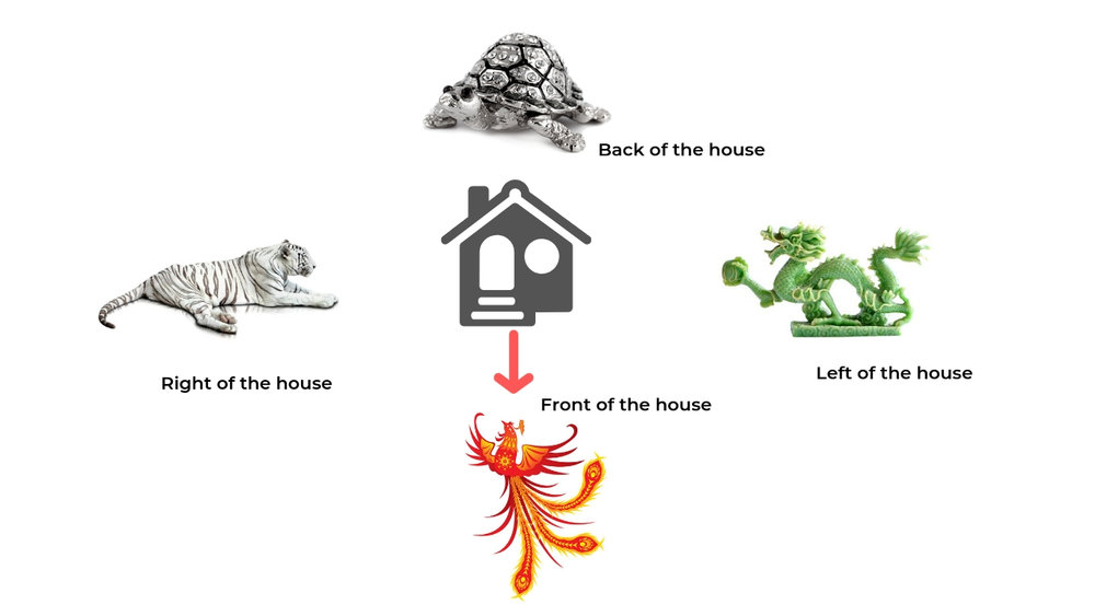 4 simple tips to increase your status with Feng Shui  dir.jpg