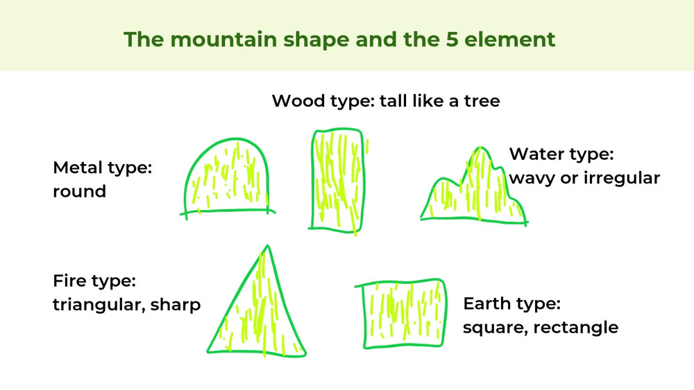 The mountain shape and the 5 element.jpg