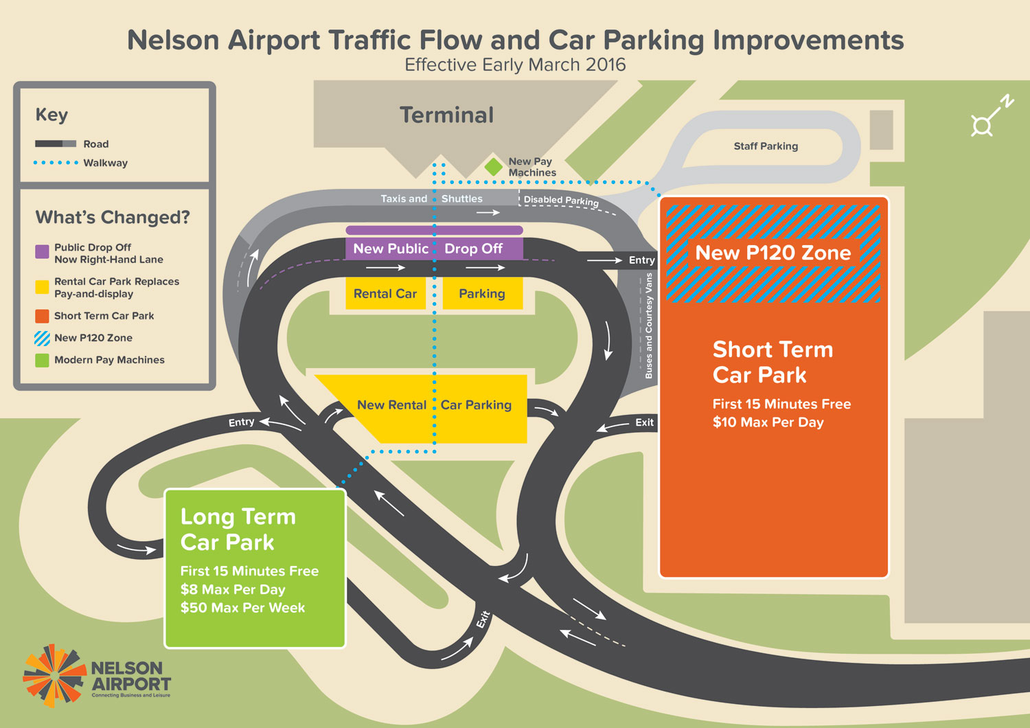 New Car Park from March 2016