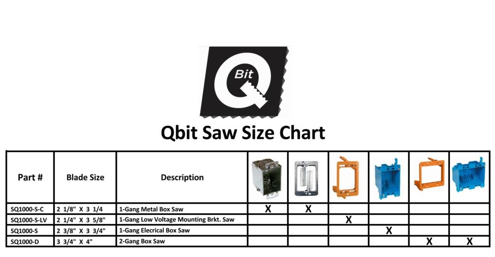 QbitChart.png