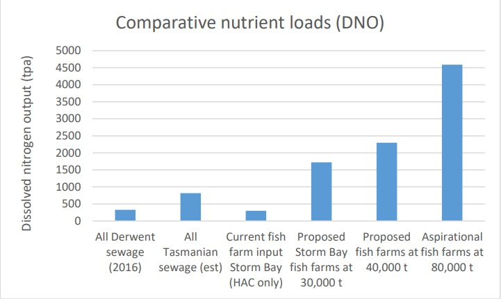 compare nutrient.jpg