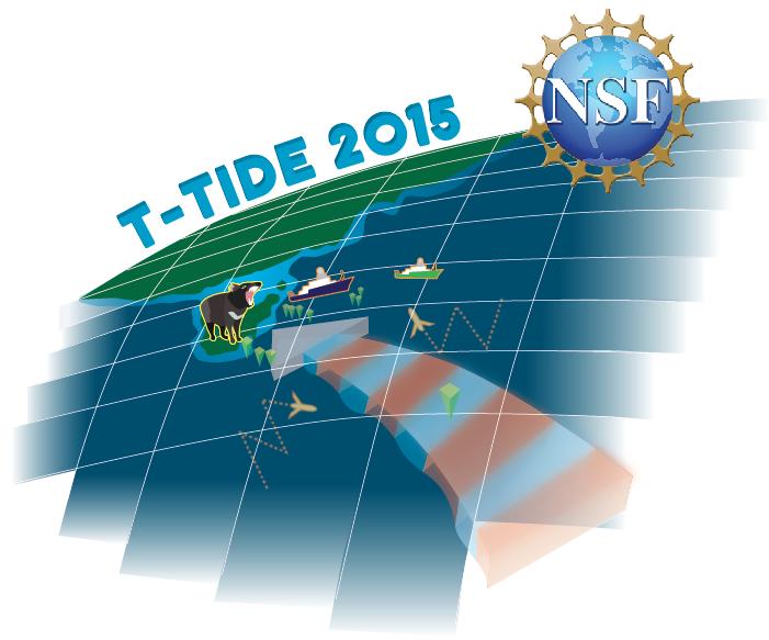 Where does internal tidal energy go?