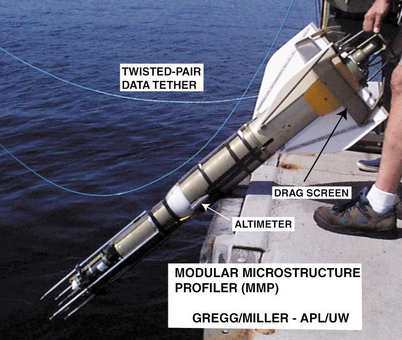 "Figure 2: Modular Microstructure Profiler, or ""MMP"""
