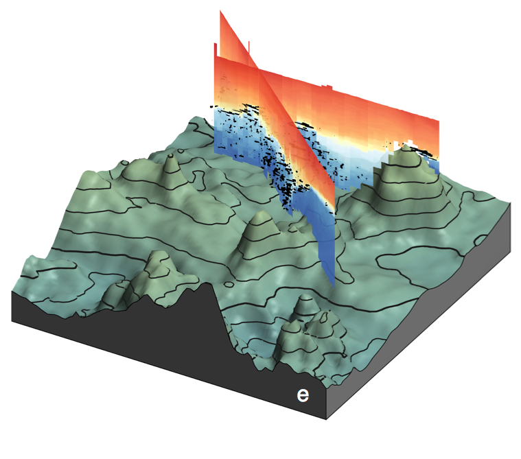 A major sill in the Samoan Passage with observations from two towyo sections showing the three-dimensional structure of the flow in both the temperature field (colors) and turbulent mixing (black profiles).