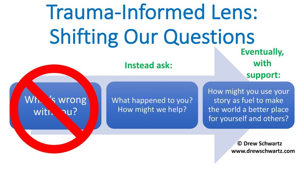 how to support student with physical trauma