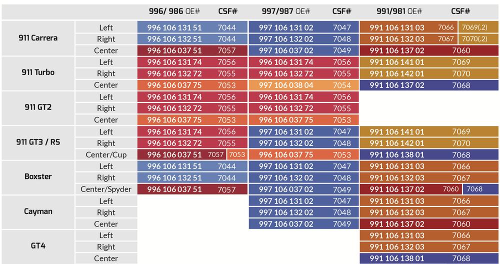CSF_chart_2017-02.png