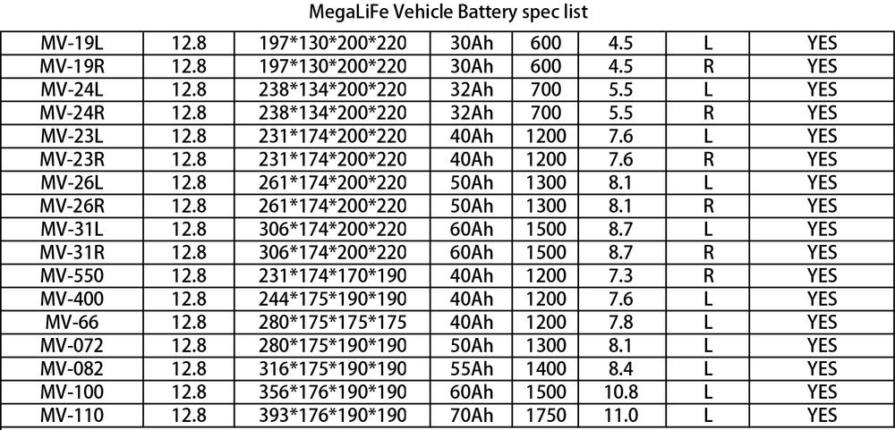 mega-vehicles.png