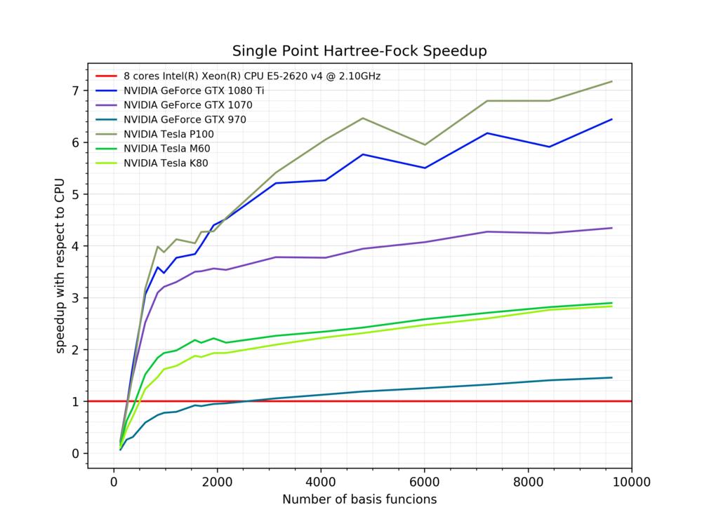 twopager_HF_linear_speedup.png