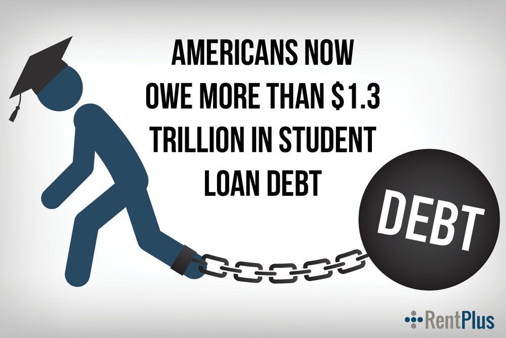 American student loan debt.jpg