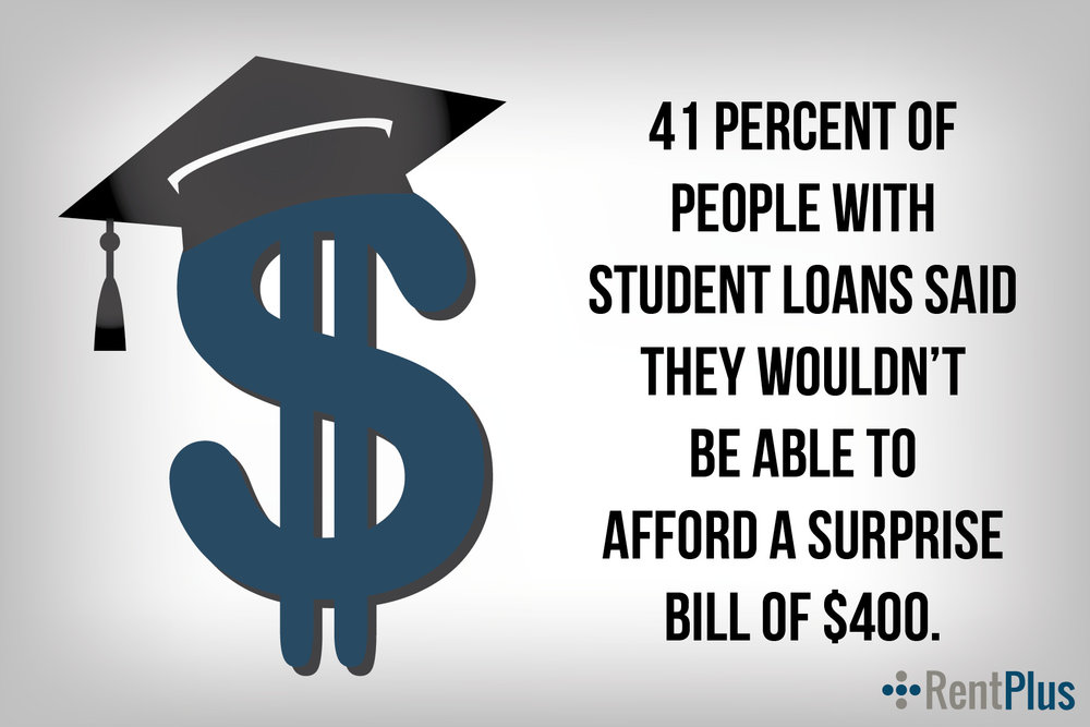 Student Loan Surprise Bill.jpg