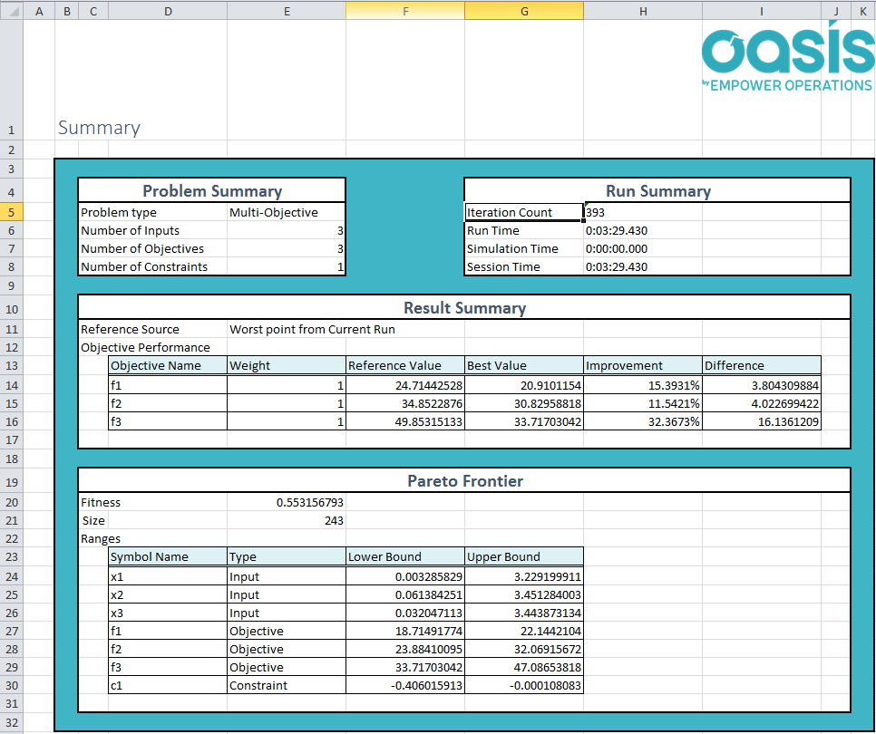 Excel Report- Page 1.PNG