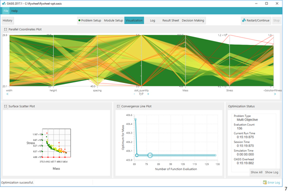 Empower's OASIS displays optimization results in a plotted chart.