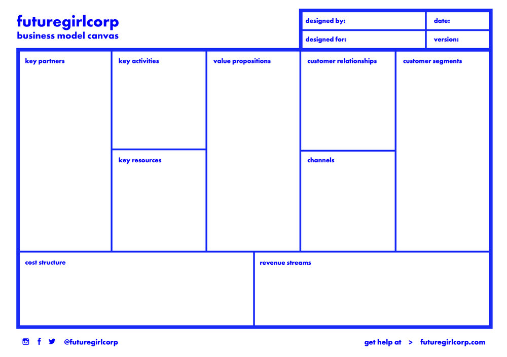 FutureGirlCorp | Business Canvas