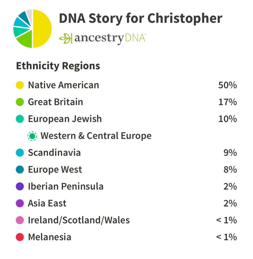 AncestryDNAStory-Christopher-120318-2.png
