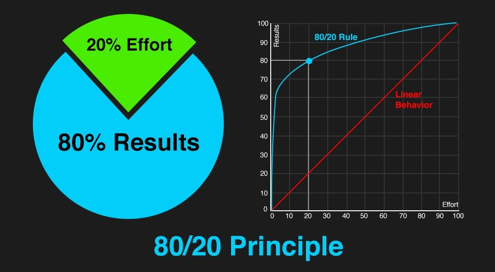 ParetoPrinciple.jpg