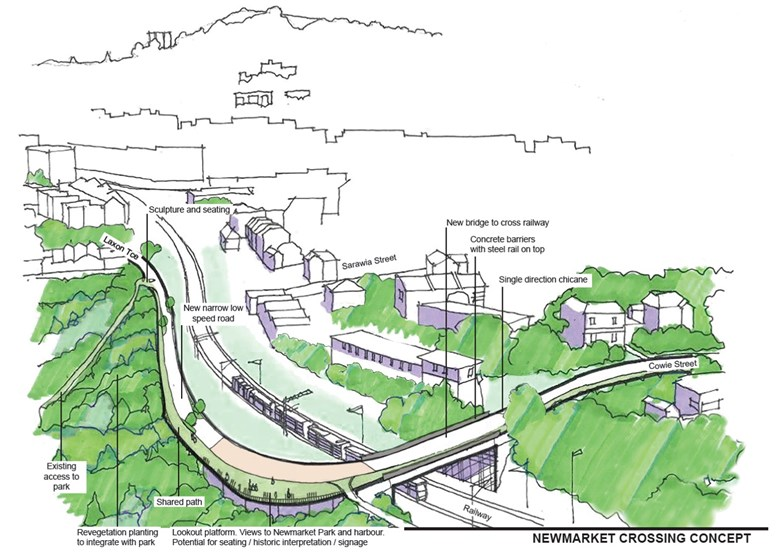 newmarket-crossing-concept-drawing.jpg