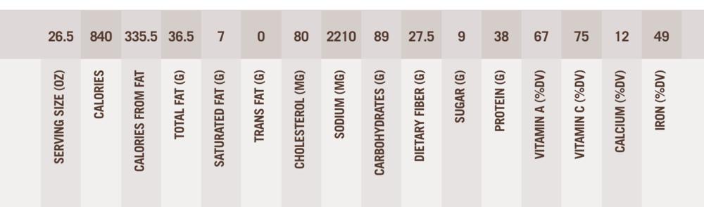 38 PROTONZ | 37 FAT (with a full serving of guac) | 89 CARBS | 28 FIBER (wooooah)